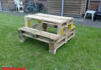 Πως να αξιοποιήσετε στο σπίτι τις ξύλινες παλέτες!