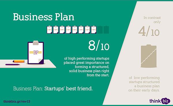 BusinessPlan_s