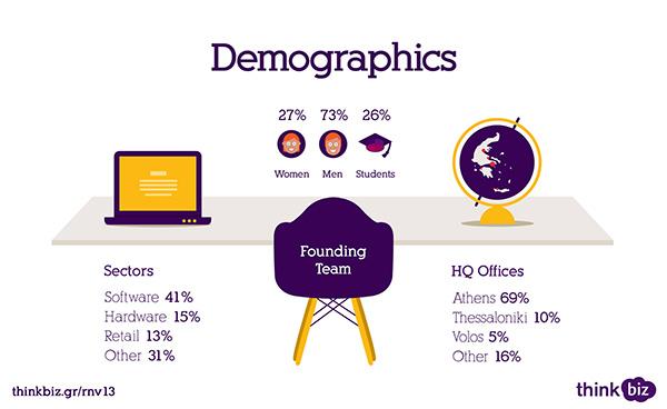 demographics_s