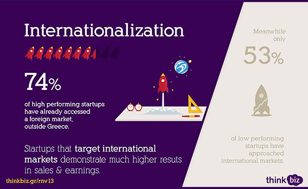 internationalization_s