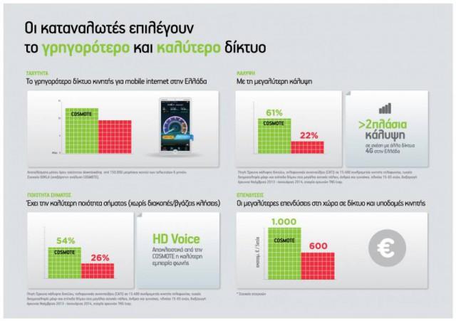 FastestNetwork_ComparativeInfographic