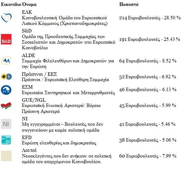 euroekloges 1